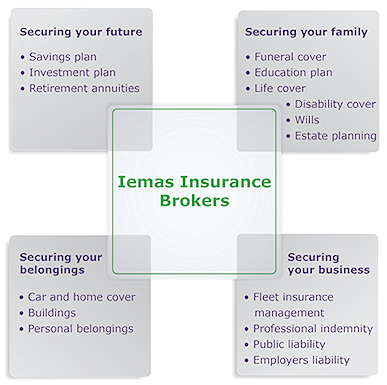 Iemas Insurance Brokers Advisors Versekeringsmakelaars - Product Solutions